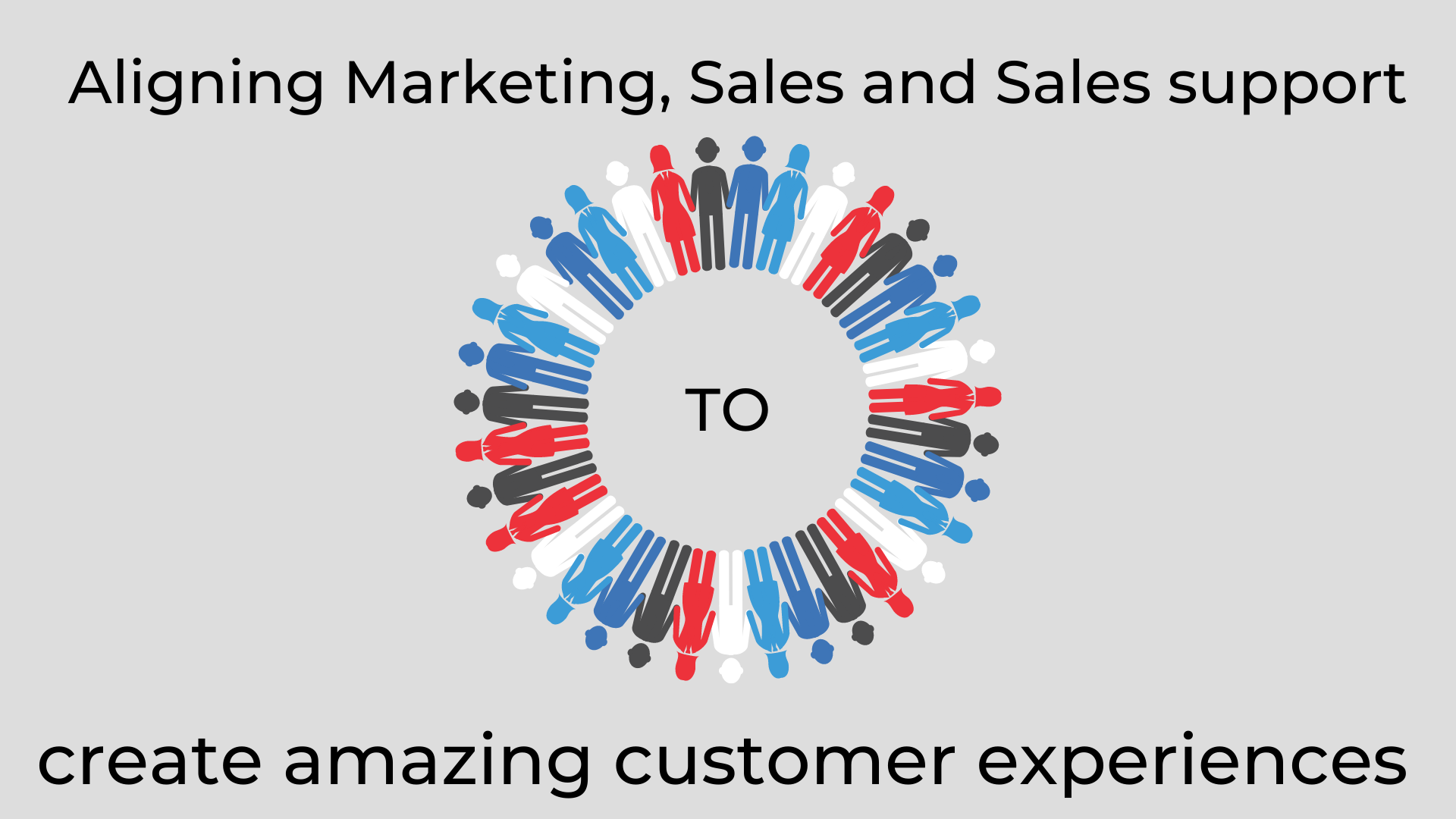 Alighing Marketing, Sales and Sales support to create amazing customer experiences