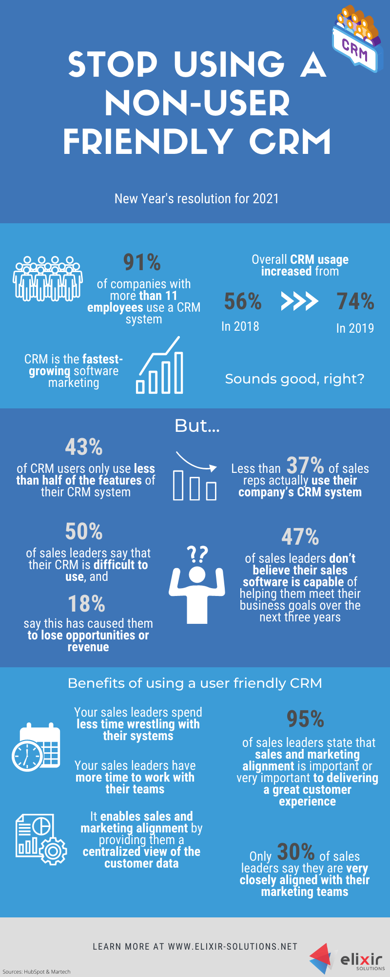 Resolution 1_ stop using a non user friendly crm